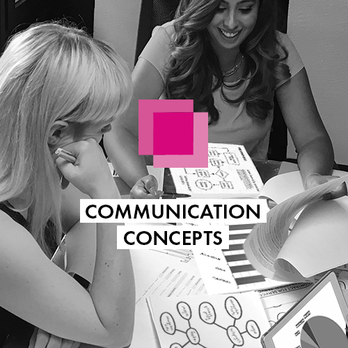 Medianox, Marketing, Kommunikation